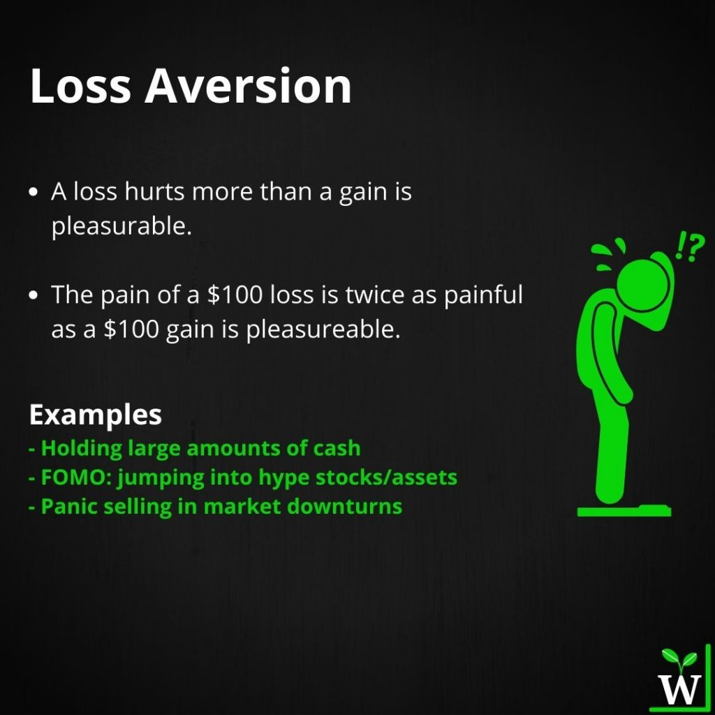 Infographic - Loss Aversion