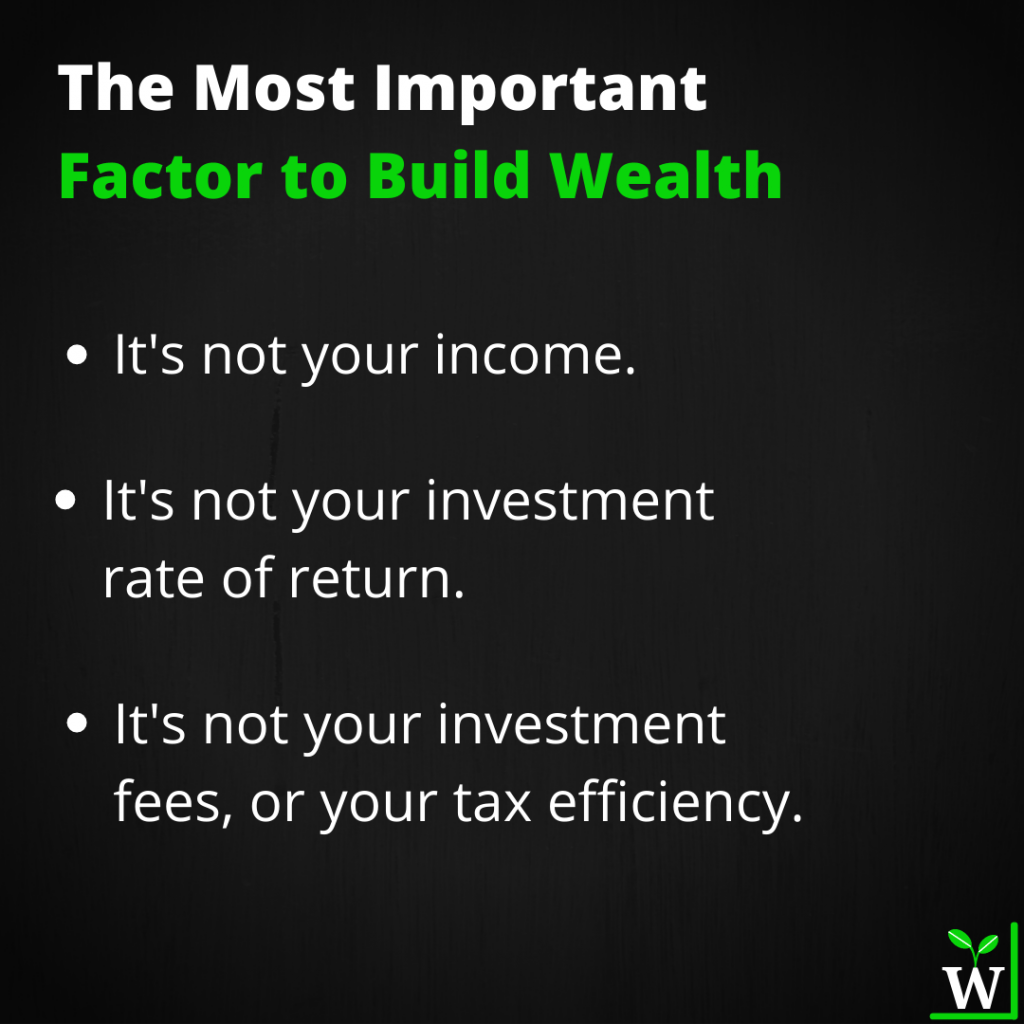 Infographic: The Most Important Factors To Grow Wealth