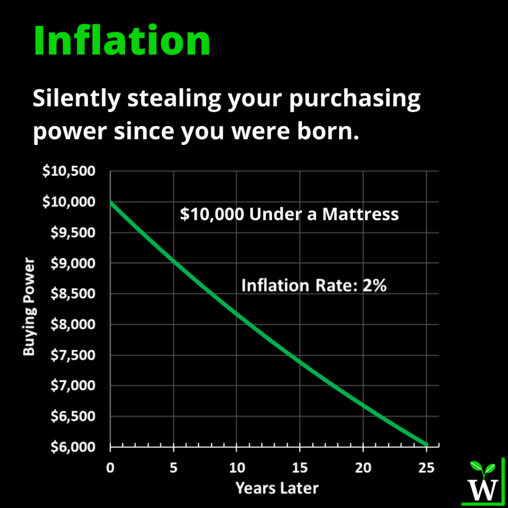 Infographic: Inflation