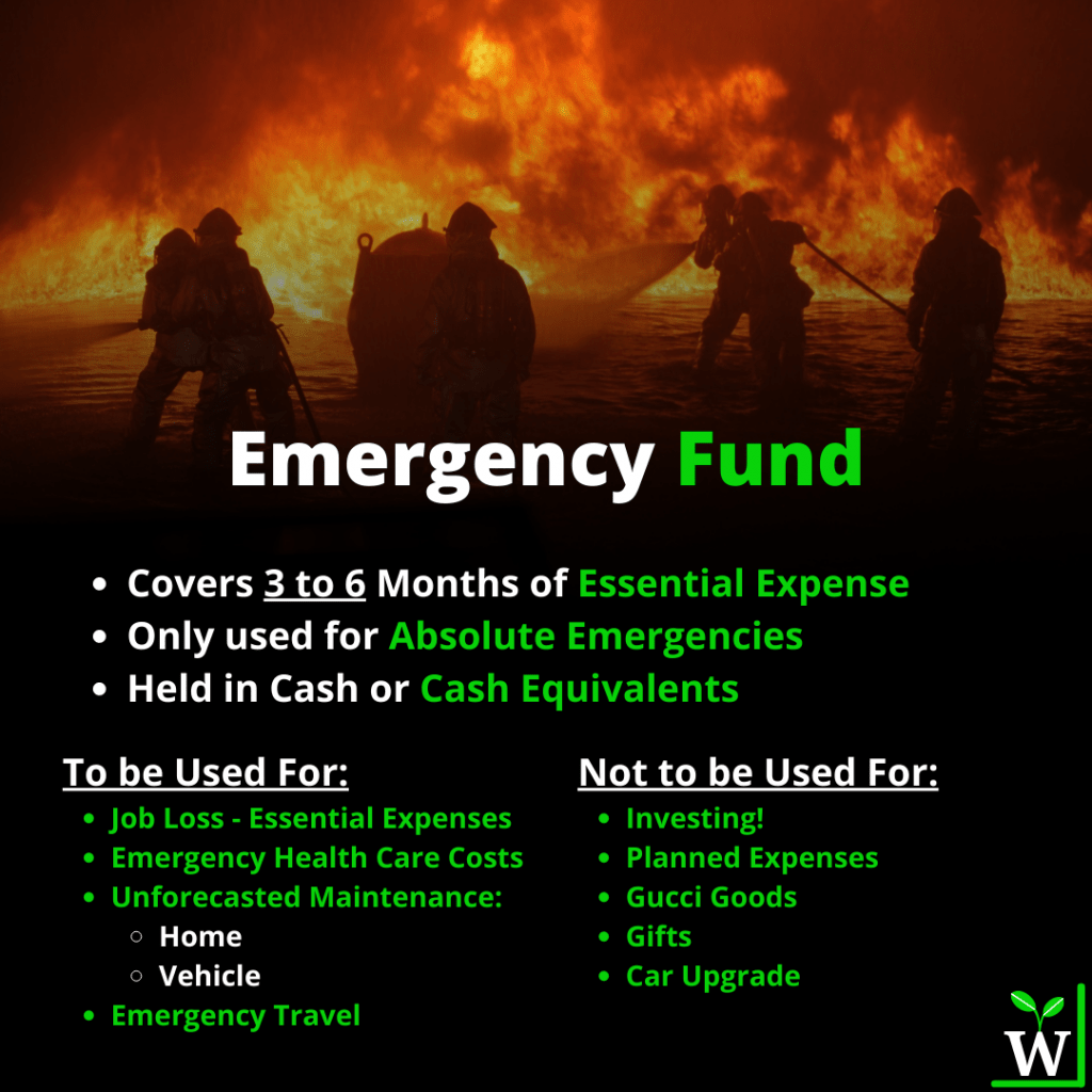 Infographic:: Emergency Fund