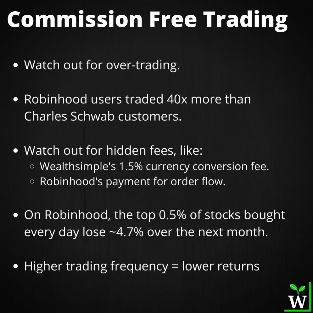 Infographic: Human Bias and Commission Free Trading